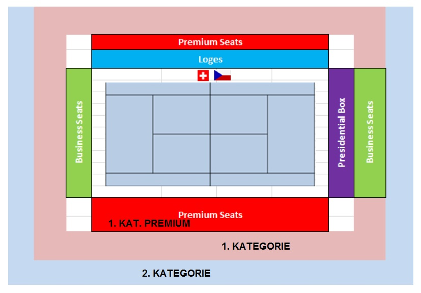 Seating FED CUP 2016