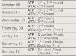 ATP Madrid 2019, rozpis