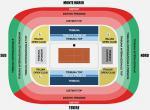 ATP Roma, plánek tribun