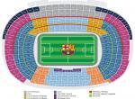 FC Barcelona - Plán hřiště