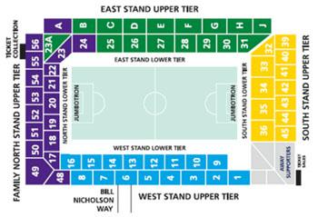 Tottenham - stadion